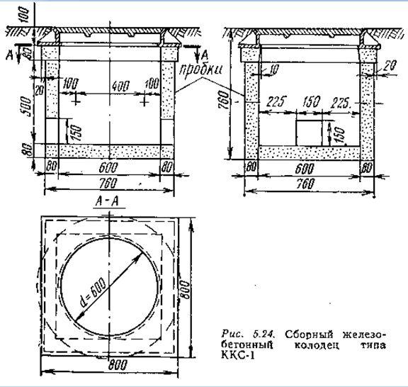 Монолитные колодцы железобетонные раздел проекта конструкции железобетонные