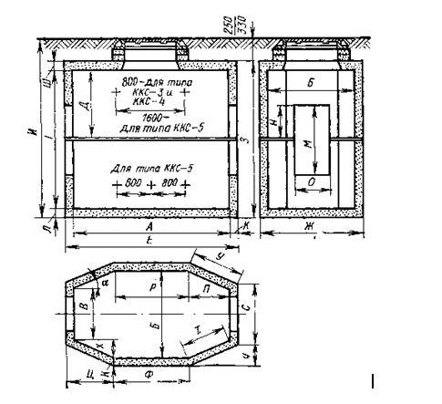Кабельные колодцы типовой жби изделия в томске